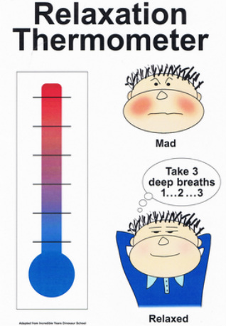Relaxation Thermometer Mrs Chaffee S Kindergarten